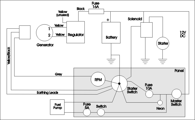 electrical wiring diagram for rotax 912 engine get free image about wiring diagram